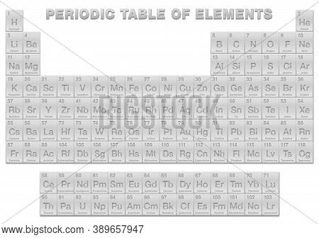 Silver Periodic Table Of Elements. Periodic Table, A Tabular Display Of The 118 Known Chemical Eleme