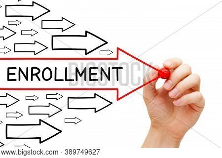 Hand Drawing Open Enrollment Arrows Concept With Marker On Transparent Wipe Board Isolated On White