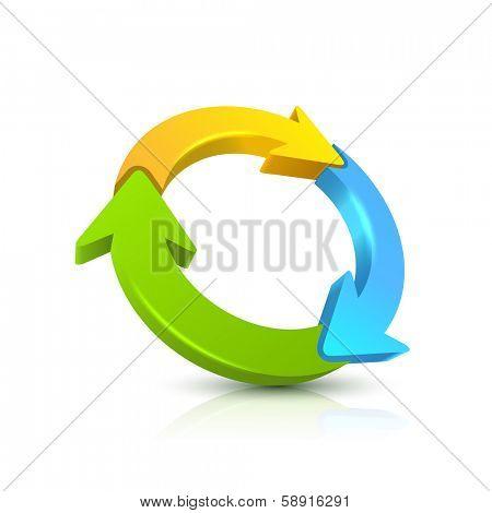 Circular Arrow 3D poster