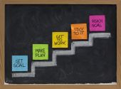 set goal make plan work stick to it reach concept presented on blackboard with color notes and white chalk poster
