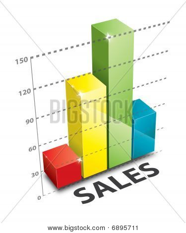 Business Sales Graph