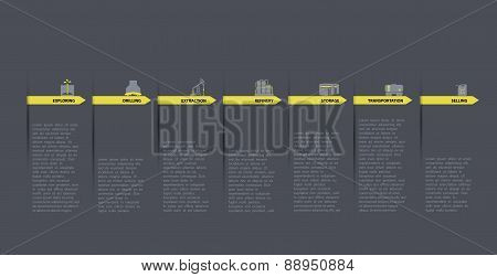 oil and gas industry infographic vector