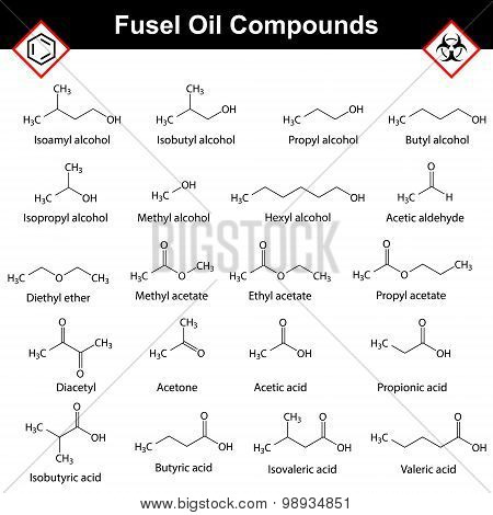 Organic Compounds Of Fusel Oil
