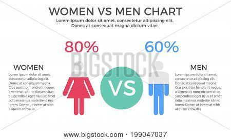 Women vs Men Chart Infographic Element - Business Vector Illustration in Flat Design Style for Presentation, Booklet, Website, Presentation etc. Isolated on the White Background.