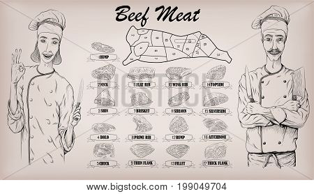 Beef meat carcass cut chops info graphics scheme sign poster butchers shop guide: back neck. Woman and men butcher cook chef portrait. Vector closeup infographics beautiful black linear illustration