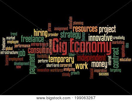 Gig Economy, Word Cloud Concept 3