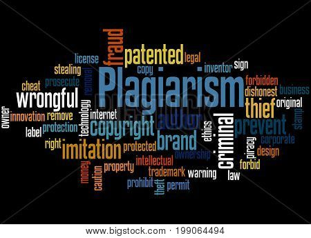 Plagiarism, Word Cloud Concept 4