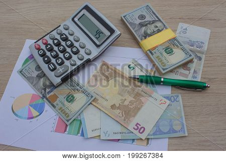 Currency exchange concept. finances currency exchange rate and business concept. money with calculator on the wooden table