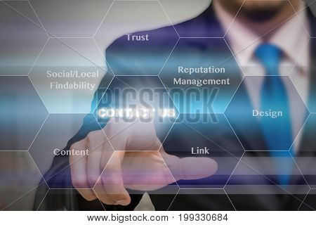 Businessman touching the Contact us icon on the Abstract blurred photo background Business customer service concept,3D illustration