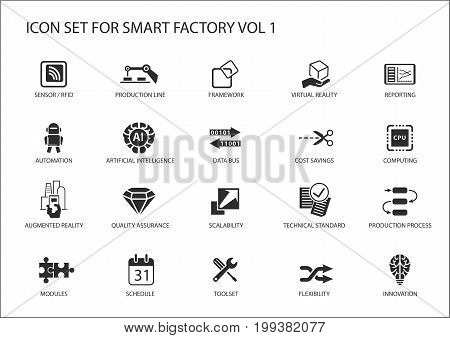 Smart factory vector icons like sensor, rfid, production process, automation, augmented reality poster