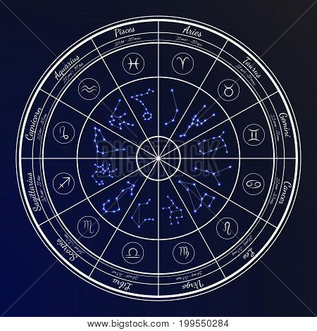 Zodiac Horoscope Set in the Circle Card Poster. Twelve Constellations. Vector illustration