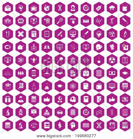 100 analytics icons set in violet hexagon isolated vector illustration
