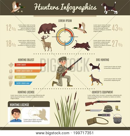 Hunting infographic template with hunter animals weapon binocular pot hat bag and license vector illustration
