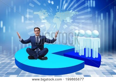 Man meditating sitting on pie chart in business concept