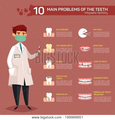Infographic for most popular or main tooth problems or diseases like gum and yellowing teeth, caries and holes, odontolith, bad smell and infection, crooked or loss of teeth near dentist. Dental theme