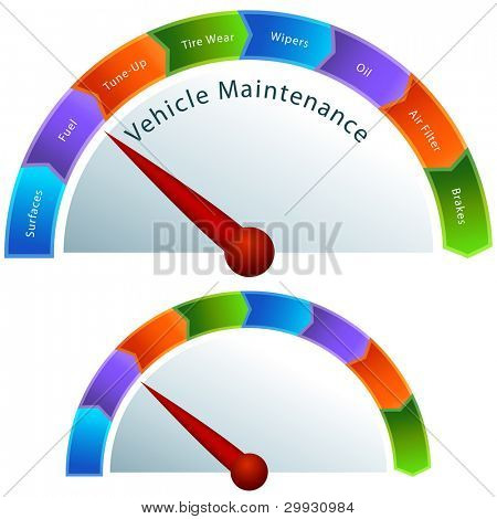 An image of a vehicle maintenance gauge.
