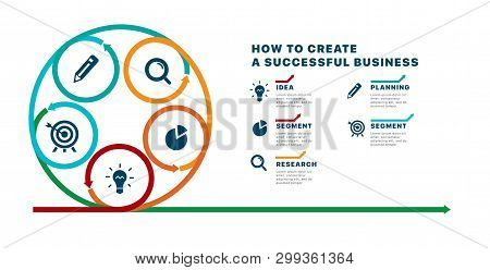 How To Create A Successful Business. Infographics Of Creating A Successful Business. Template Busine
