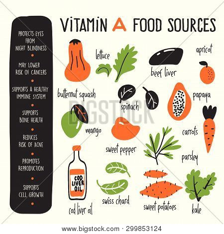 Vector Cartoon Illustration Of Vitamin A Sources And Information About It Benefits. Infographic Post
