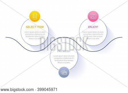 Concept Of Shopping Process With 3 Successive Steps. Three Colorful Graphic Elements. Timeline Desig