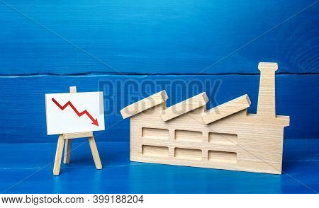Figurine Of Industrial Factory Plant And Easel With A Red Down Arrow Chart. Decreased Production Vol