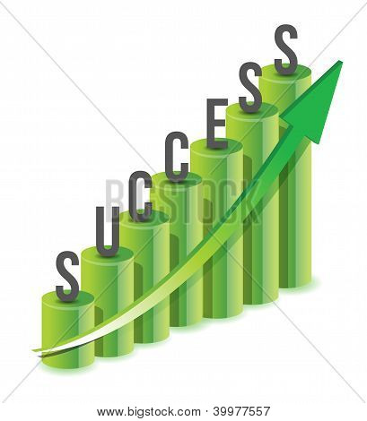 Success Growth Chart