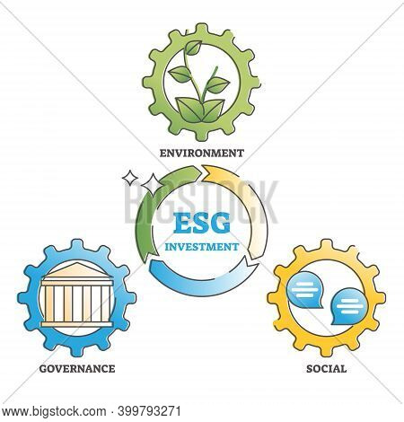 Esg As Environment Social Governance Investment Labeled Educational Scheme