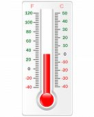 Thermometer isolated on white. Celsius and Fahrenheit poster