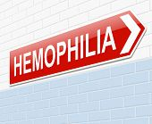 Illustration depicting a sign with a Hemophilia. poster