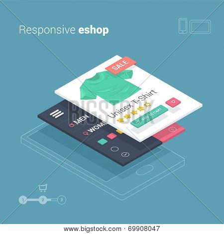 mobile shopping with smarthone responsive eshop