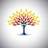 colorful people tree - eco lifestyle concept vector. This graphic also represents harmony nature conservation sustainable development natural balance development healthy growth poster