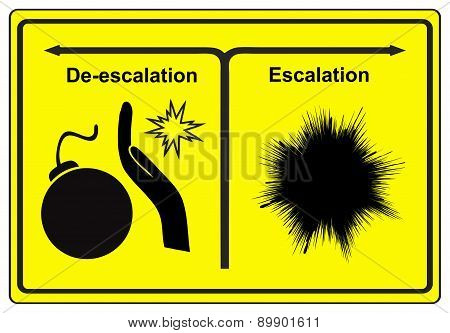 Escalation Or De-escalation