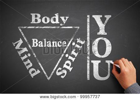 You Body Spirit Soul Mind Balance