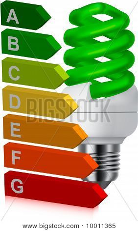 Green Bulb And Energy Classification