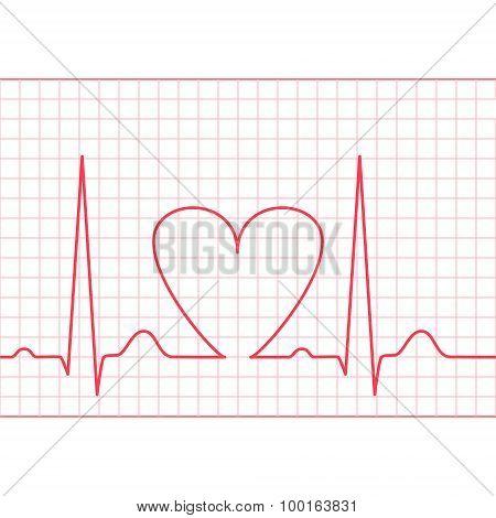 Ecg - Electrocardiogram Feed