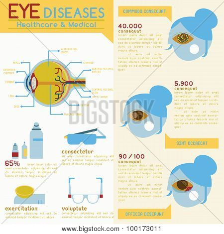 Eye diseases set