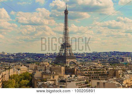 The panorama of Paris.