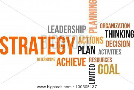 word cloud - strategy