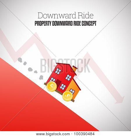 Property Downward Ride