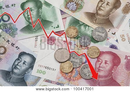 Graft Showing The Decline Of The Chinese Yuan