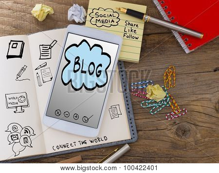 BLOGGING, making a plan for successful blog