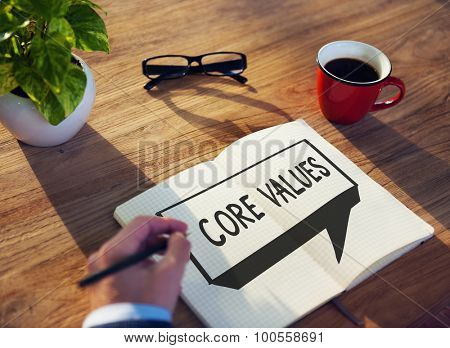 Core Values Core Focus Goals Ideology Main Purpose Concept