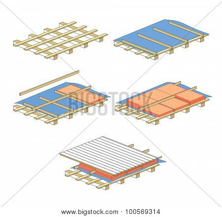 scheme for warming of roof, illustration of construction materials