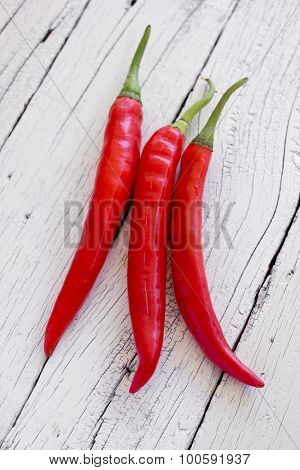Chilli Peppers.