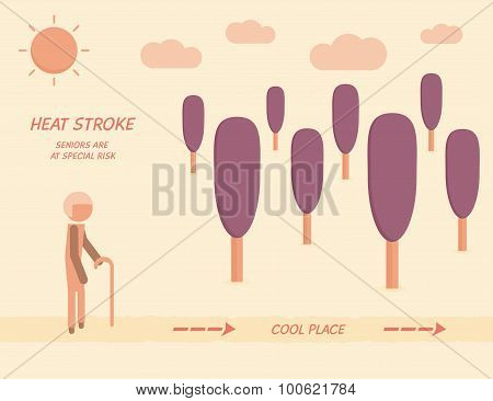 Health care heat stroke concept