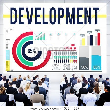 Development Growth Opportunity Planning Vision Concept