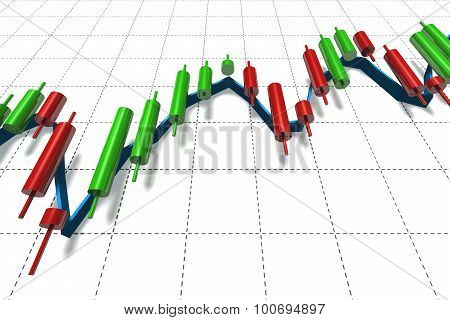 Candlestick Chart Isolated Over White Graph