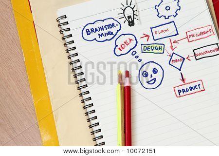 Sketch Representing A Brainstorming
