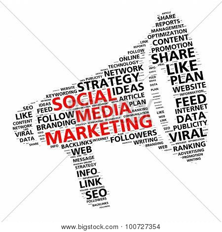Social media marketing word cloud in the shape of a megaphone for content promotion
