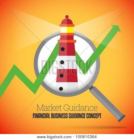 Financial Business Guidance