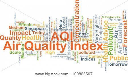 Background concept wordcloud illustration of air quality index AQI